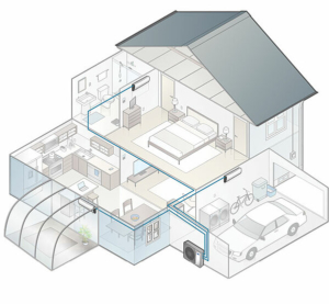 Multi Zone Air Source Heat Pump Installation Oxford PA